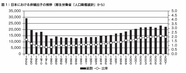 日本社会における中間集団の揺らぎ | 中央調査報 | 中央調査社
